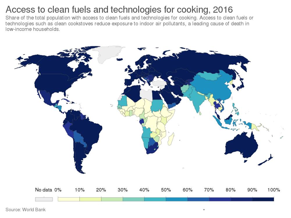 Procentowy udział mieszkańców z dostępem do czystych paliw i czystych sposobów przygotowywania posiłków