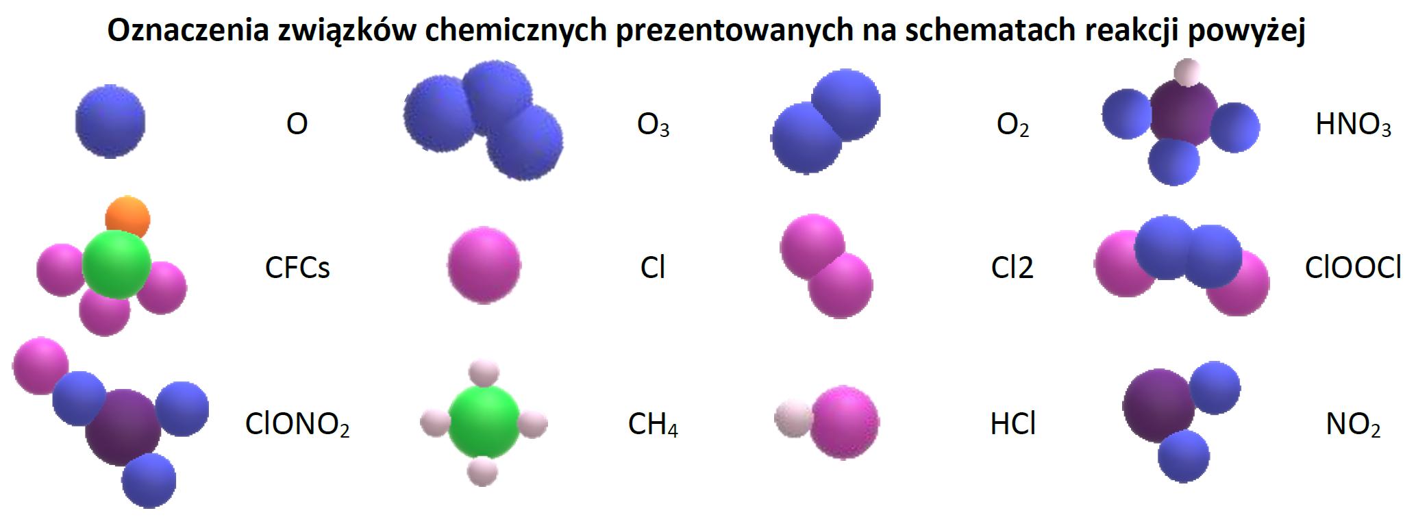 Oznaczenia związków chemicznych prezentowanych na schematach reakcji powyżej